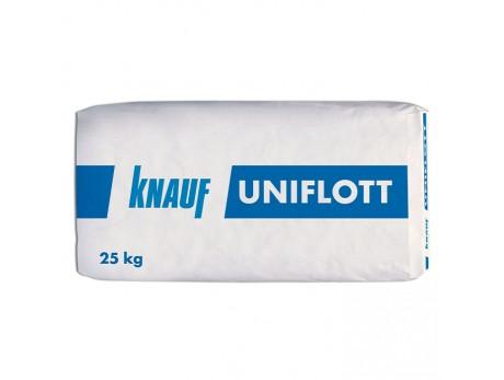 Высокопрочная гипсовая шпаклевка Кнауф унифлот (25кг)